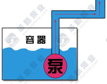浸入式水泵