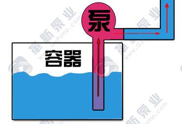 液下,半浸下式水泵