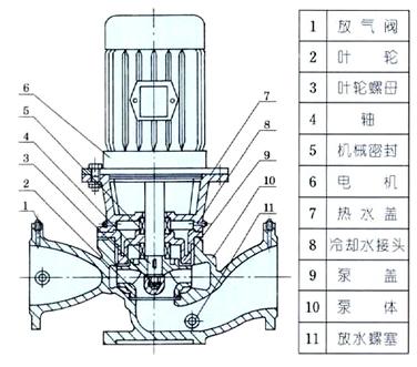 ISG管道离心泵结构图