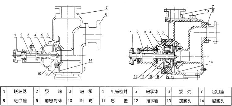 cyz-a结构图