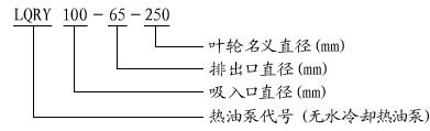 WCB手提式�X�油泵(微型)